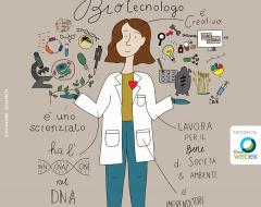 """""""Biotecnologie? Perché sì"""""""