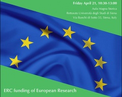 Erc funding of European Research