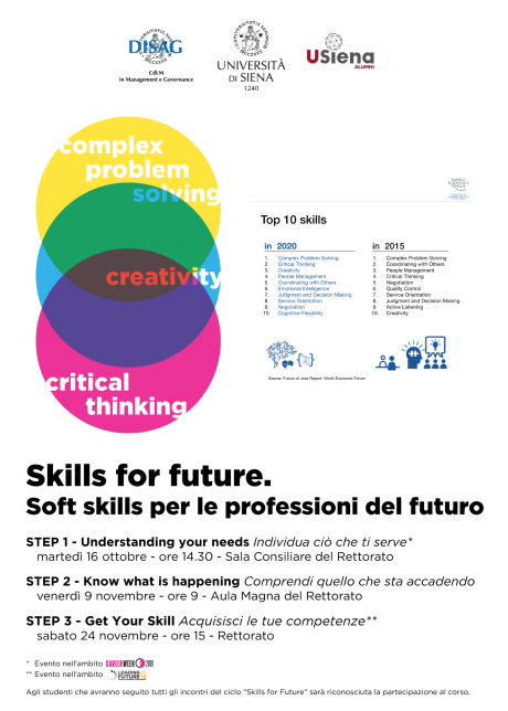 "ciclo ""Skills for future"""