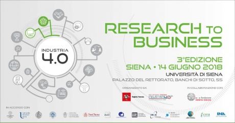 Research to business