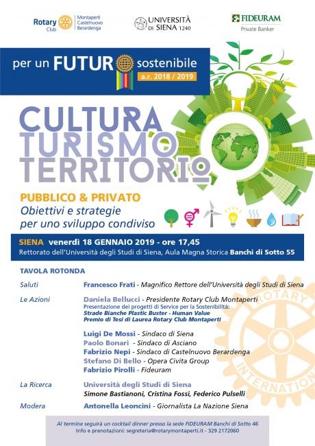 Per un futuro sostenibile: obiettivi e strategie per uno sviluppo condiviso