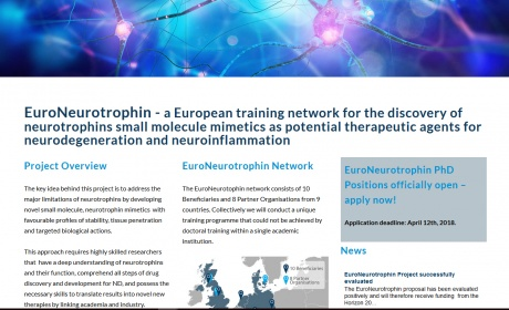 European Training Network EuroNeurotrophin