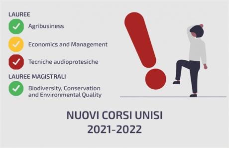 I nuovi corsi Unisi per l'anno accademico 2021-2022