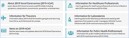 Centers for Disease Control and Prevention (CDC) - coronavirus